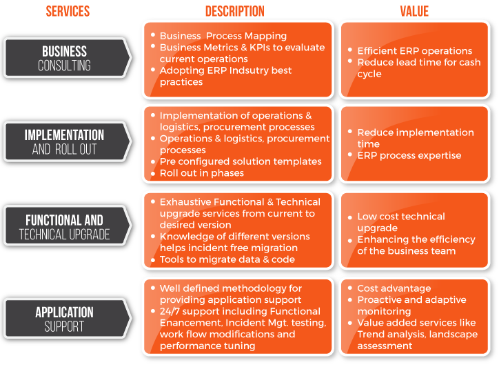 Iblesoft Inc Enterprise Application Services