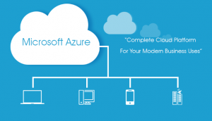 Iblesoft Inc microsoft-azure-is-an-open-i2k2-networks