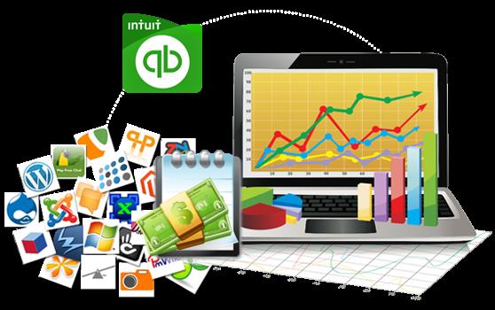 Iblesoft Inc Integration & Migration