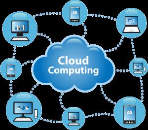 Iblesoft Inc top-cloud-computing-companies