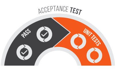 Iblesoft Inc Software Testing Services