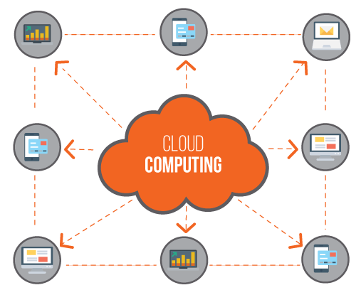 Iblesoft Inc Cloud Computing